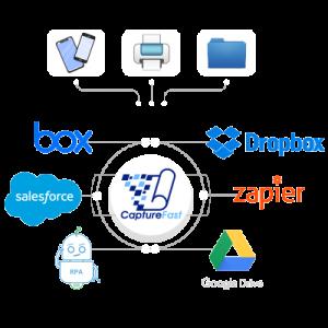 data capture integration